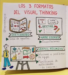 LAPICERO MÁGICO: Visual Thinking: neurociencia, rutinas de pensamiento y diversidad Visual Thinking Strategies, Critical Thinking, Visual Learning, Learning Process, Visible Thinking, Bilingual Education, Sketch Notes, Flipped Classroom, Innovation