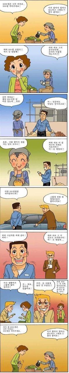 대한민국의 경제순환