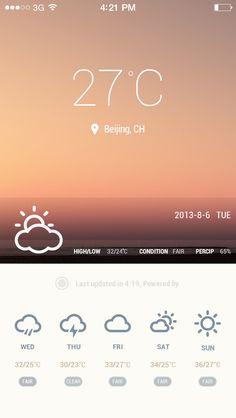 Weather screen