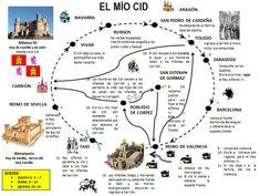 El Mío Cid