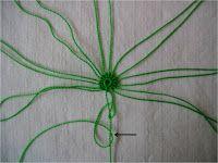 Materiales:  7 hilos de 15 cm. cada uno  1 hilo base de 1 m.  Tijeras y encendedor      Procedimiento: ...