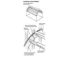 Building a barrel-vault ceiling - Fine Homebuilding Question & Answer