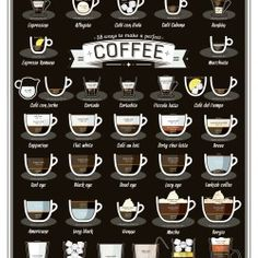 Caffe Latte, Breve, Black eye, Cappuccino or just a plain espresso? Choose what best suits you! v2.0