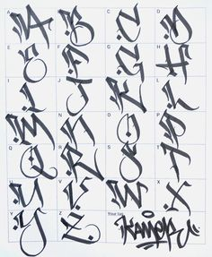 Graffiti letters: 61 graffiti artists share their styles - Graffiti buchstaben - Art Graffiti Alphabet Styles, Graffiti Lettering Alphabet, Tattoo Fonts Alphabet, Chicano Lettering, Graffiti Writing, Graffiti Designs, Graffiti Styles, Street Art Graffiti, Graffiti Artists