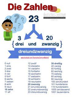 Die Zahlen Deutsch Wortschatz Grammatik German Alemán DAF