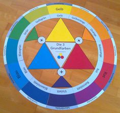 Der Farbkreis nach Itten A color circle / color circle / laying circle according to Itten for color theory / color mixing in art classes at primary school. The circle is also suitable for display on the board. Art Education Lessons, Art Lessons, Education Quotes, Education Logo, Primary School, Elementary Schools, Kindergarten Architecture, Circle Template, Montessori Education