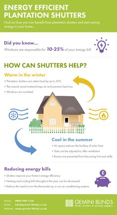Can plantation shutters reduce your energy bills? [INFOGRAPHIC]