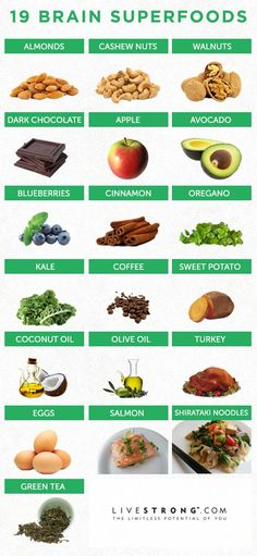 19 Superfoods for Your Brain  Personally, I disagree with including Olive Oil, Turkey and Eggs on the list as experts such as Dr. Fuhrman and Dr. Esselstyn have shown that despite common perceptions these items are not healthy choices
