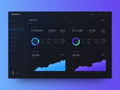 Hey guys,   few months ago I worked on this dashboard ui design for finwerk.com  Full preview https://dribbble.com/shots/3806014-Dribbble2/attachments/859374