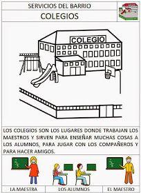 """Os dejamos aquí una serie de fichas para trabajar los Servicios del Barrio. las hemos elaborado en nuestro proyecto """"El Barrio de mi Cole"""",... Teaching Spanish, Homeschool, Language, Clip Art, Science, How To Plan, Education, Superhero, Circuits"""