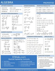 Four pages of ea… Algebra Tool Kit Reference Sheet – Free Printable Cheat Sheets. Four pages of easy-to-memorize algebra formulas. Math Reference Sheet, Math Cheat Sheet, Cheat Sheets, Algebra Help, Math Help, Algebra 1, Math College, Algebra Formulas, Math Sheets