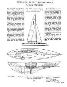 unattributed Gokstad Faering courtesy Vikingskip og norske trebåter Knud Reimers courtesy Swedesail An original Reimer...