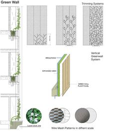 Top Roofing Tips To Remember - Roofing Design Guide - green wall system / Ashton Morph Sukhumvit 38 by Shma Company Limited 24 - Architecture Design, Green Architecture, Facade Design, Sustainable Architecture, Sustainable Design, Landscape Architecture, Sustainable Energy, Green Facade, Green Landscape