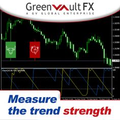 Make use of Aroon Indicator to know how strong the trends are. This indicator will display the percentage of time that how long it takes for the price to reach high or low. Forex Trading Brokers, Online Forex Trading, Accounting, Strong, Display, Trends, Feelings, Live, Floor Space