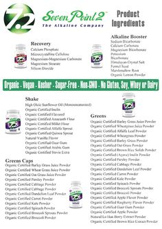 Ingredients in SevenPoint2 products - SO CLEAN! http://balancedglow.sevenpoint2.com