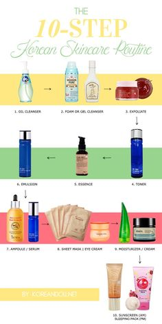 Korean 10-Step Skincare. The only change would be to do a sheet mask before emulsion instead.