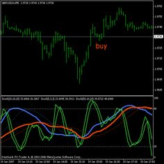 Forex trading strategies day trading stocks trading pins pin trading day trading for beginners trading options trading stocks forex trading. Earn More Money, Way To Make Money, Money Fast, Sexy Back, Investing In Cryptocurrency, Stock Charts, Robot, Penny Stocks, Day Trading