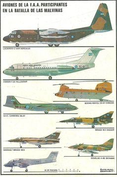 Argentine Aircraft of the Falklands War