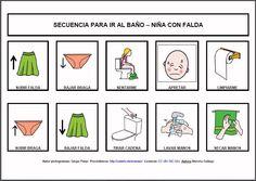 MATERIALES - Secuencias para ir al baño (niña con falda).  Conjunto de seis secuencias para trabajar o anticipar las distintas rutinas para ir al baño.  http://arasaac.org/materiales.php?id_material=778