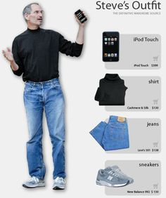 Why are Steve Jobs's presentations so effective? You may be wondering why Steve Jobs wore the blue jeans and black turtleneck. Steve Jobs's black turtlenecks helped make him the world's most recognizable CEO and why not the most recognized presenter, too. New Balance Outfit, Steve Jobs Biography, New Balance 992, Steve Jobs Apple, Black Turtleneck, Jean Shirts, Wardrobes, Mom Jeans, Normcore