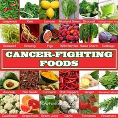 Check out these cancer fighting foods. Most of them can be juiced or added to your juices...