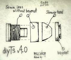 Tilted by Maciekpp: Shower head, rubber glove, 50mm...tilted!!!