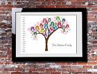 Family tree Box Frame Scrabble Gift. Birthday Gift For Family Grandparents | eBay Scrabble Frame, Scrabble Art, Personalised Family Tree, Personalised Box, Owl Pictures, Print Pictures, Leaving Presents, Family Tree Frame, Tree Box