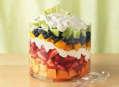 fruits, fruits, fruits!!!!!!!!