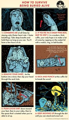 290 Art Of Manliness Ideas In 2021 Art Of Manliness Manliness Survival Life Hacks