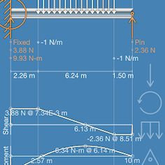 Useful apps that a Civil Engineering Student should have | Part 1 | #TokiTechie's Blog