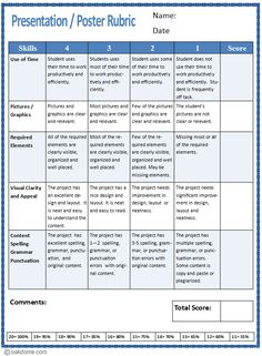 Rubric for Presentation or Poster | K-5 Computer Lab