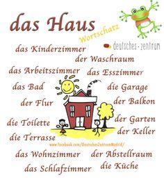 Das Haus Deutsch Wortschatz Grammatik German Alemán DAF Vocabulario