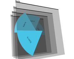 Building A Circular Navigation with CSS Clip Paths