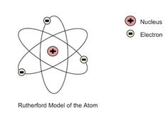 25 best atomic theory  history of the atom images