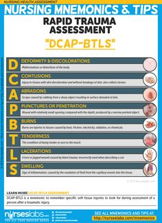 """Rapid Trauma Assessment: """"DCAP-BTLS""""  DCAP-BTLS is a mnemonic to remember specific soft tissue injuries to look for during assessment of a person after a traumatic injury.  More nursing mnemonics at: http://nurseslabs.com/nursing-health-assessment-mnemonics-tips/"""