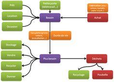schema-4-economie-circulaire