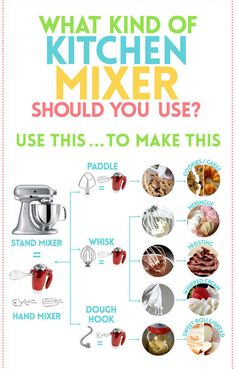 Use the right kitchen mixer for whatever dough or batter you're making. | 31 Tips And Tricks To Make People Think You're A Pro Baker