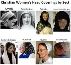 Christian women's head coverings by sect