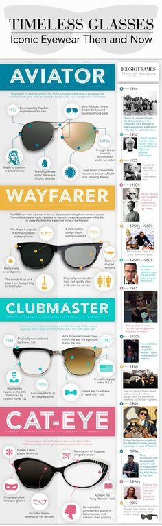 Iconic Glasses Shapes | Wayfarer, Clubmaster Cat-eye, and Aviator