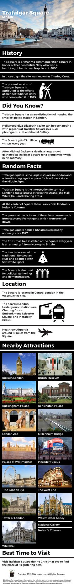 Trafalgar Square Infographic -