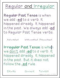 Regular/Irregular Past Tense Anchor Chart:
