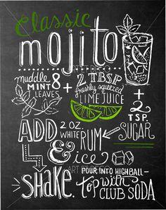 Tableau recette cocktail Mojito Cuisine ardoise tableau à craie