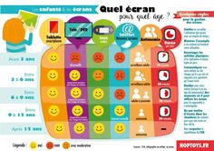 quel écran pour quel âge ? - aatf french teaching resources | la science &…