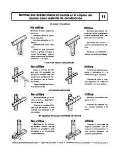 Nesta postagem são apresentadas algumas imagens sobre dicas sobre encaixes e amarras de bambu, do Manual de construccion con bambu de Oscar...