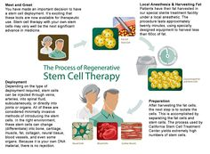 New Jersey Stem Cell Treatment Center