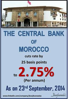 """The #CentralBankOfMorocco """"Bank Al-Maghrib"""" cuts rate by 25bps to 2.75% per annum on 23rd September 2014 Data compiled and released by Central Bank of Morocco #Morocco #MonetaryPolicyReview For more Informative post click : https://www.linkedin.com/company/jhunjhunwalas"""