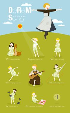 The Sound of Music Infographic - 50th Film Anniversary 2015