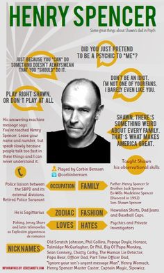 Who is Henry Spencer? – Infographic – #Psych