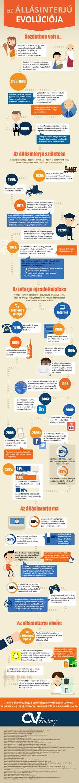 allaskereses infografika