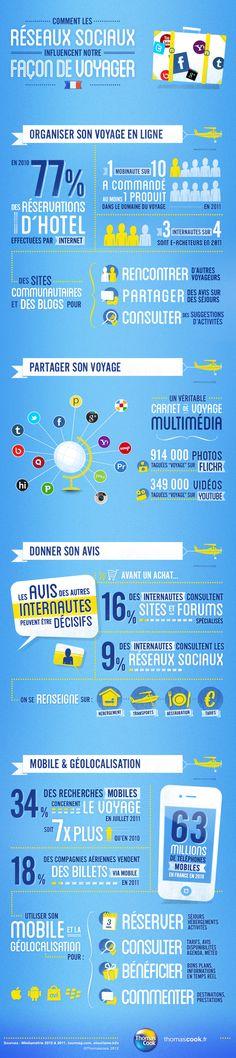 Les réseaux sociaux dans le voyage #Infographie